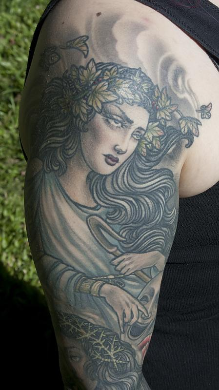 Right Arm